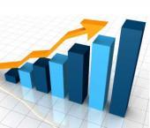 Китайская промышленность поднялась на 5,3%